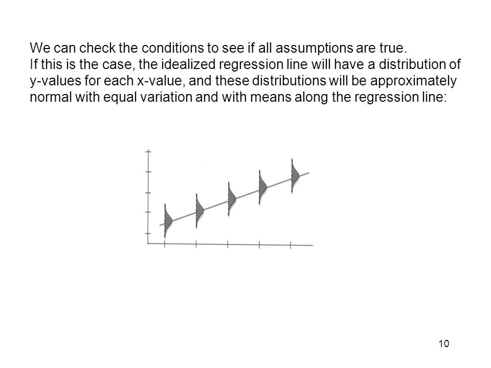 10 We can check the conditions to see if all assumptions are true. If this is the case, the idealized regression line will have a distribution of y-va