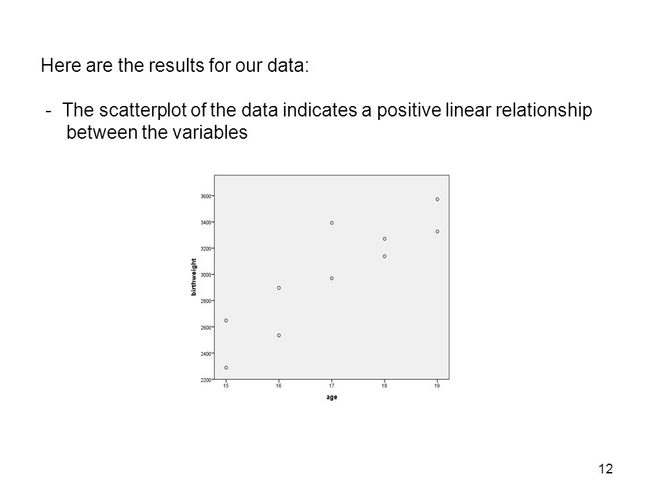 12 Here are the results for our data: - The scatterplot of the data indicates a positive linear relationship between the variables