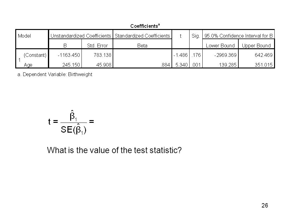 26 What is the value of the test statistic?