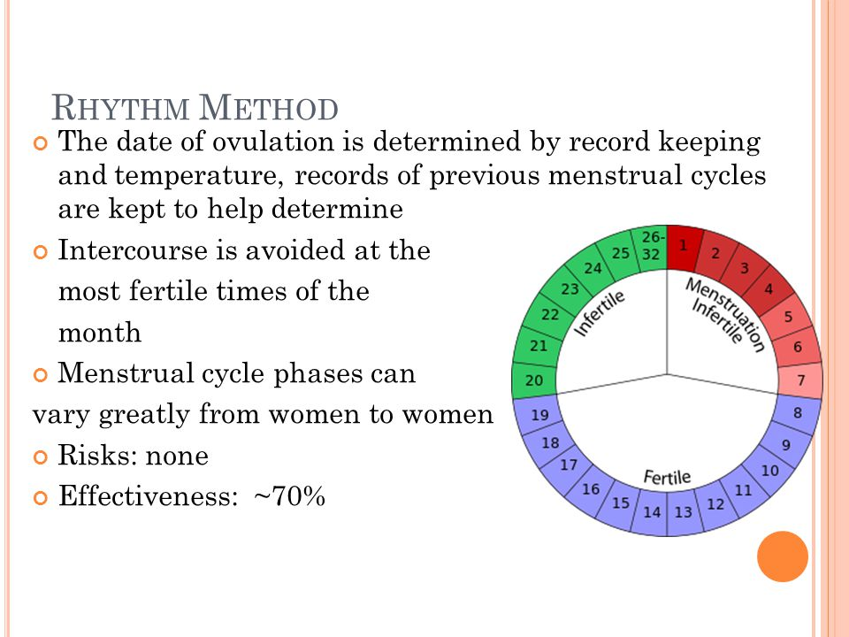 R HYTHM M ETHOD The date of ovulation is determined by record keeping and temperature, records of previous menstrual cycles are kept to help determine