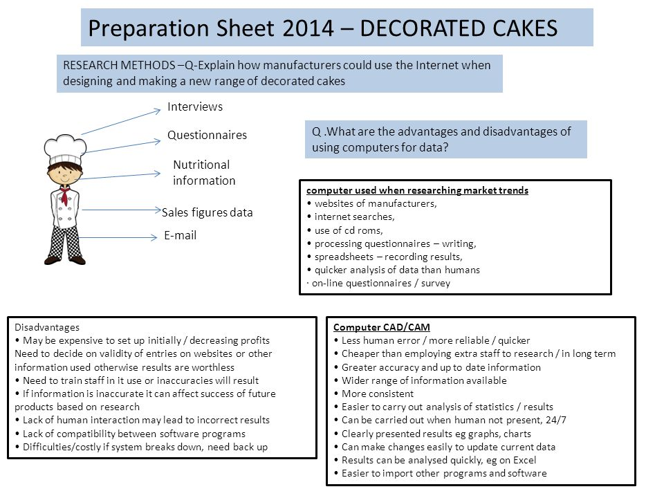 Preparation Sheet 2014 – DECORATED CAKES RESEARCH METHODS –Q-Explain how manufacturers could use the Internet when designing and making a new range of