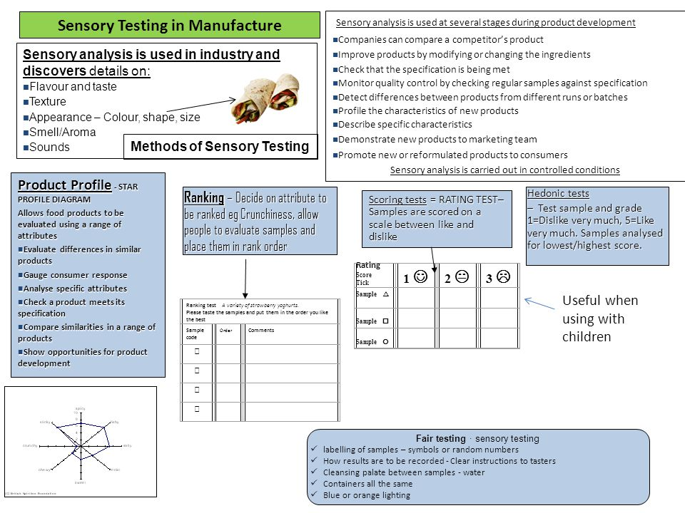 Methods of Sensory Testing Sensory analysis is used at several stages during product development Sensory analysis is used at several stages during product development Companies can compare a competitor's product Companies can compare a competitor's product Improve products by modifying or changing the ingredients Improve products by modifying or changing the ingredients Check that the specification is being met Check that the specification is being met Monitor quality control by checking regular samples against specification Monitor quality control by checking regular samples against specification Detect differences between products from different runs or batches Detect differences between products from different runs or batches Profile the characteristics of new products Profile the characteristics of new products Describe specific characteristics Describe specific characteristics Demonstrate new products to marketing team Demonstrate new products to marketing team Promote new or reformulated products to consumers Promote new or reformulated products to consumers Sensory analysis is carried out in controlled conditions Sensory analysis is used in industry and discovers details on: Flavour and taste Flavour and taste Texture Texture Appearance – Colour, shape, size Appearance – Colour, shape, size Smell/Aroma Smell/Aroma Sounds Sounds Sensory Testing in Manufacture Hedonic tests – Test sample and grade 1=Dislike very much, 5=Like very much.