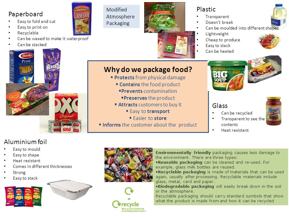 Why do we package food?  Protects from physical damage  Contains the food product  Prevents contamination  Preserves the product  Attracts custom