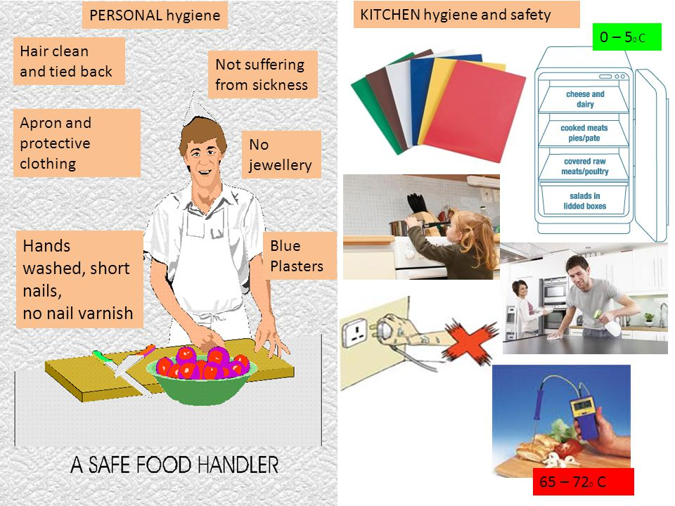 PERSONAL hygiene Blue Plasters KITCHEN hygiene and safety 0 – 5 0 C 65 – 72 0 C No jewellery Apron and protective clothing Hair clean and tied back No