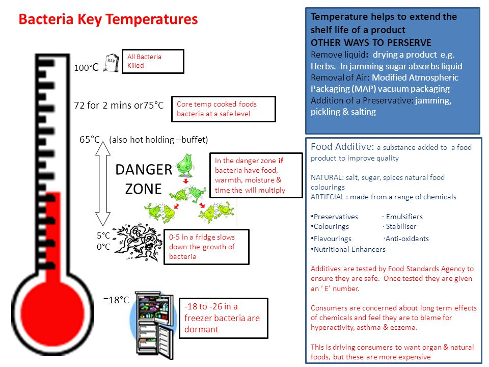 5°C 0°C - 18°C 65°C (also hot holding –buffet) 72 for 2 mins or75°C DANGER ZONE Bacteria Key Temperatures 100° C Core temp cooked foods bacteria at a