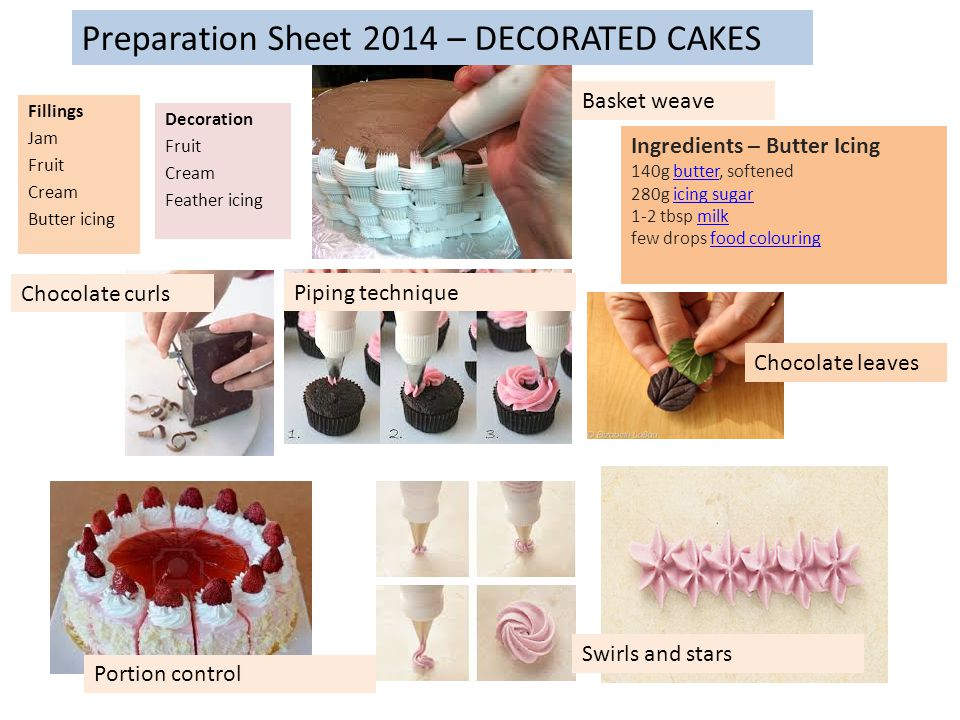 Fillings Jam Fruit Cream Butter icing Decoration Fruit Cream Feather icing Preparation Sheet 2014 – DECORATED CAKES Basket weave Swirls and stars Choc