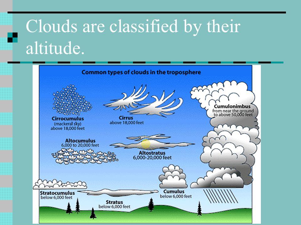 Cumulus Clouds http://upload.wikimedia.org/wikipedia/commons/b/b5/Cumulus_clouds_in_fair_weather.jpeg