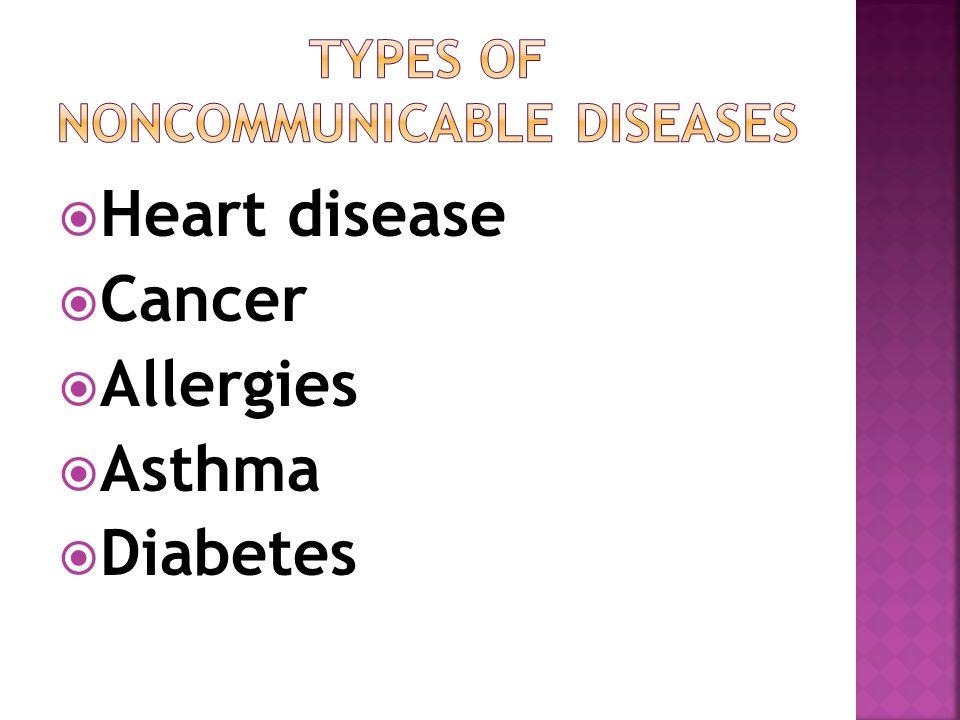  Heart disease  Cancer  Allergies  Asthma  Diabetes