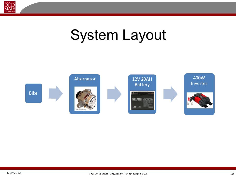 4/19/2012 10The Ohio State University - Engineering 692 System Layout