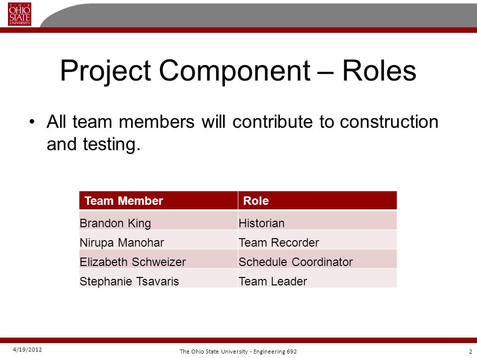 4/19/2012 2The Ohio State University - Engineering 692 Project Component – Roles All team members will contribute to construction and testing. Team Me