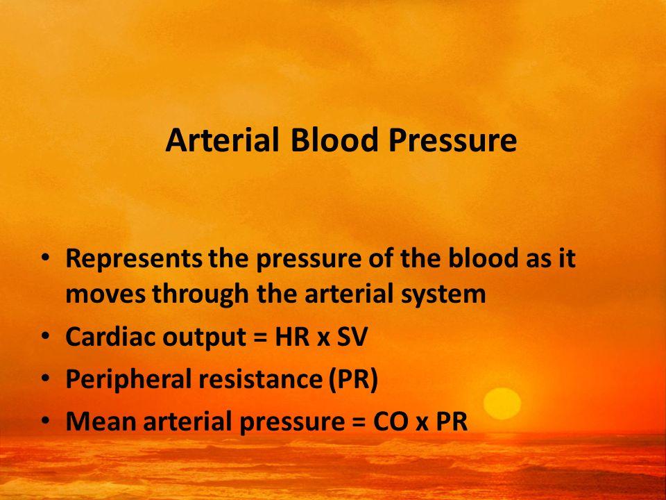 Primary Hypertension