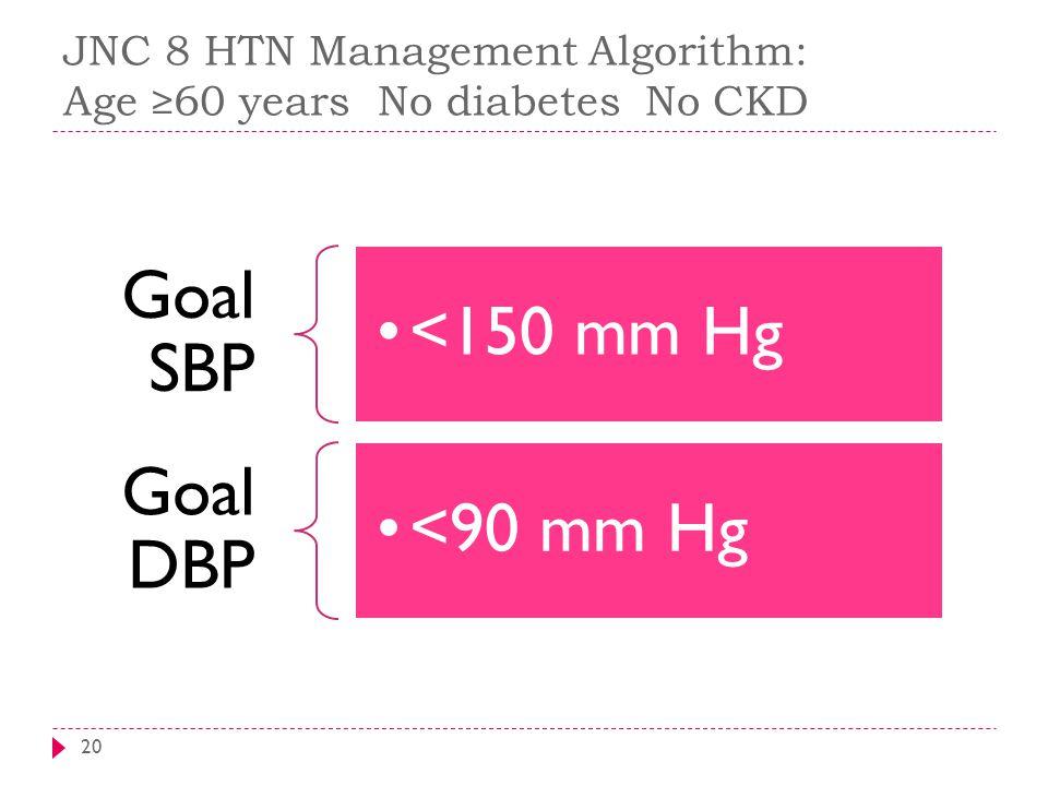 JNC 8 HTN Management Algorithm: Age ≥60 yearsNo diabetes No CKD 20 Goal SBP <150 mm Hg Goal DBP <90 mm Hg