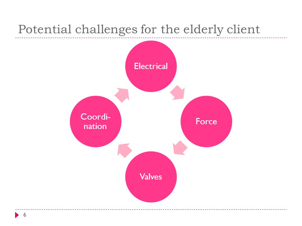 Potential challenges for the elderly client 6 ElectricalForceValves Coordi- nation