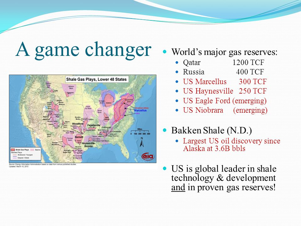 A game changer World's major gas reserves: Qatar 1200 TCF Russia 400 TCF US Marcellus 300 TCF US Haynesville 250 TCF US Eagle Ford (emerging) US Niobrara (emerging) Bakken Shale (N.D.) Largest US oil discovery since Alaska at 3.6B bbls US is global leader in shale technology & development and in proven gas reserves!