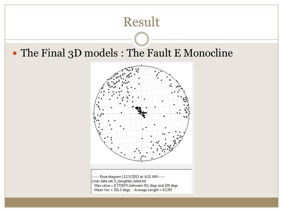 Result The Final 3D models : The Fault E Monocline
