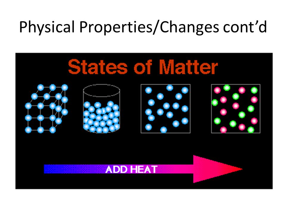 Physical Properties/Changes cont'd