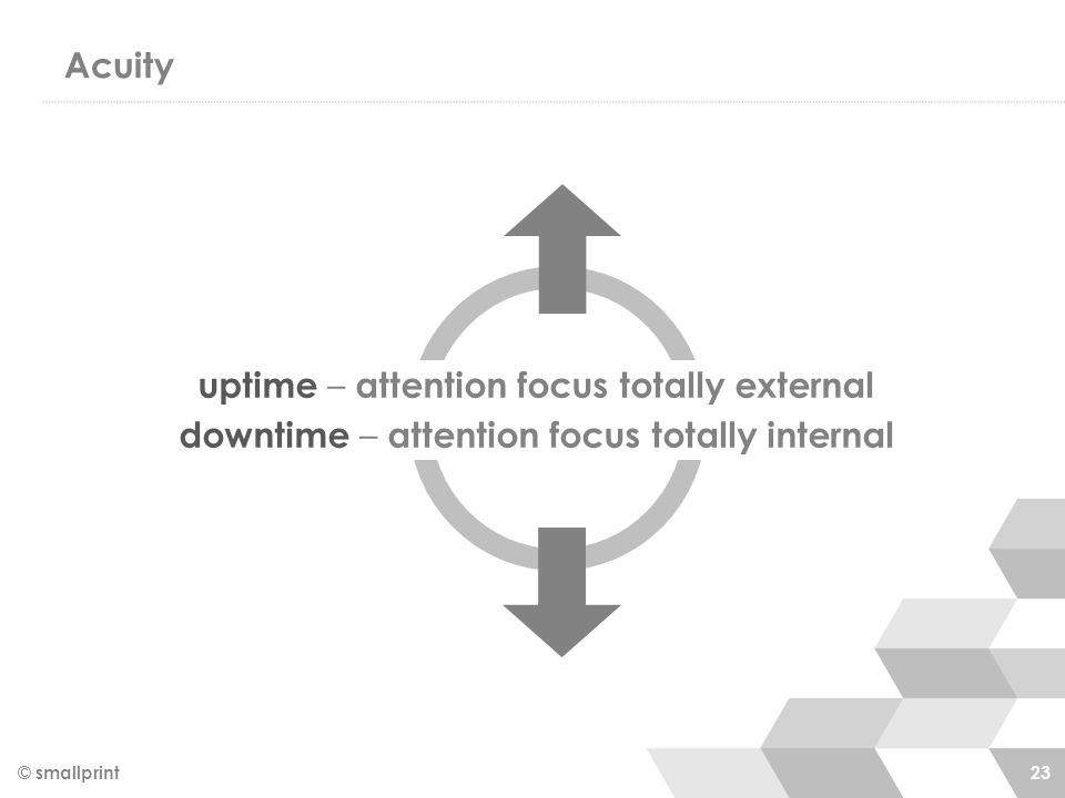Acuity © smallprint 23 uptime – attention focus totally external downtime – attention focus totally internal