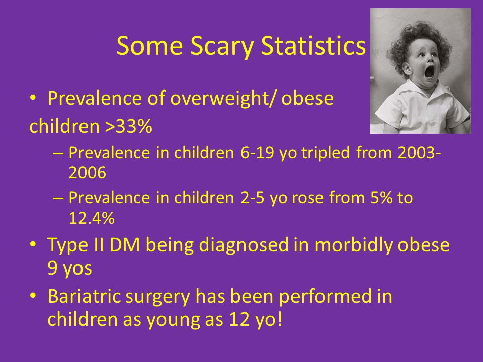 Some Scary Statistics Prevalence of overweight/ obese children >33% – Prevalence in children 6-19 yo tripled from 2003- 2006 – Prevalence in children 2-5 yo rose from 5% to 12.4% Type II DM being diagnosed in morbidly obese 9 yos Bariatric surgery has been performed in children as young as 12 yo!