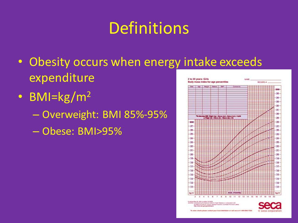 Definitions Obesity occurs when energy intake exceeds expenditure BMI=kg/m 2 – Overweight: BMI 85%-95% – Obese: BMI>95%