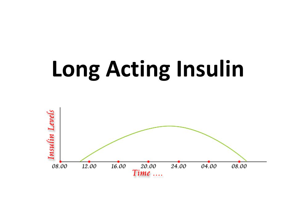 Long Acting Insulin