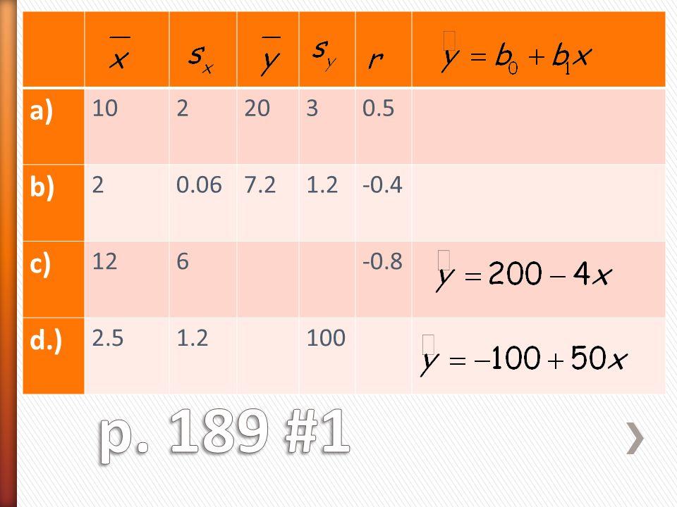 a) 1022030.5 b) 20.067.21.2-0.4 c) 126-0.8 d.) 2.51.2100