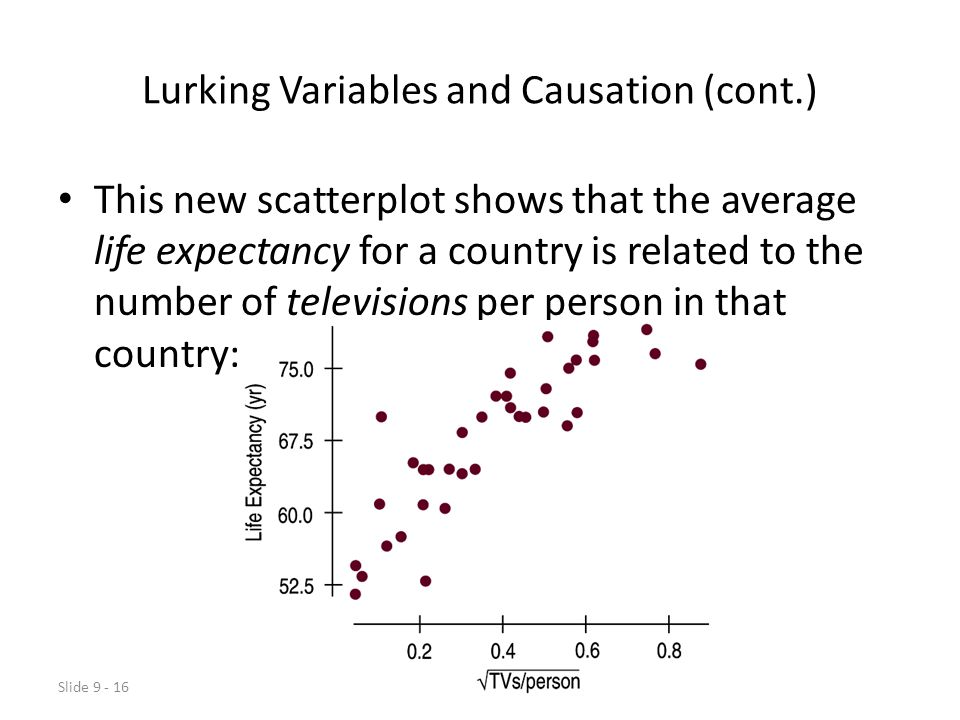 Slide 9 - 16 Lurking Variables and Causation (cont.) This new scatterplot shows that the average life expectancy for a country is related to the number of televisions per person in that country: