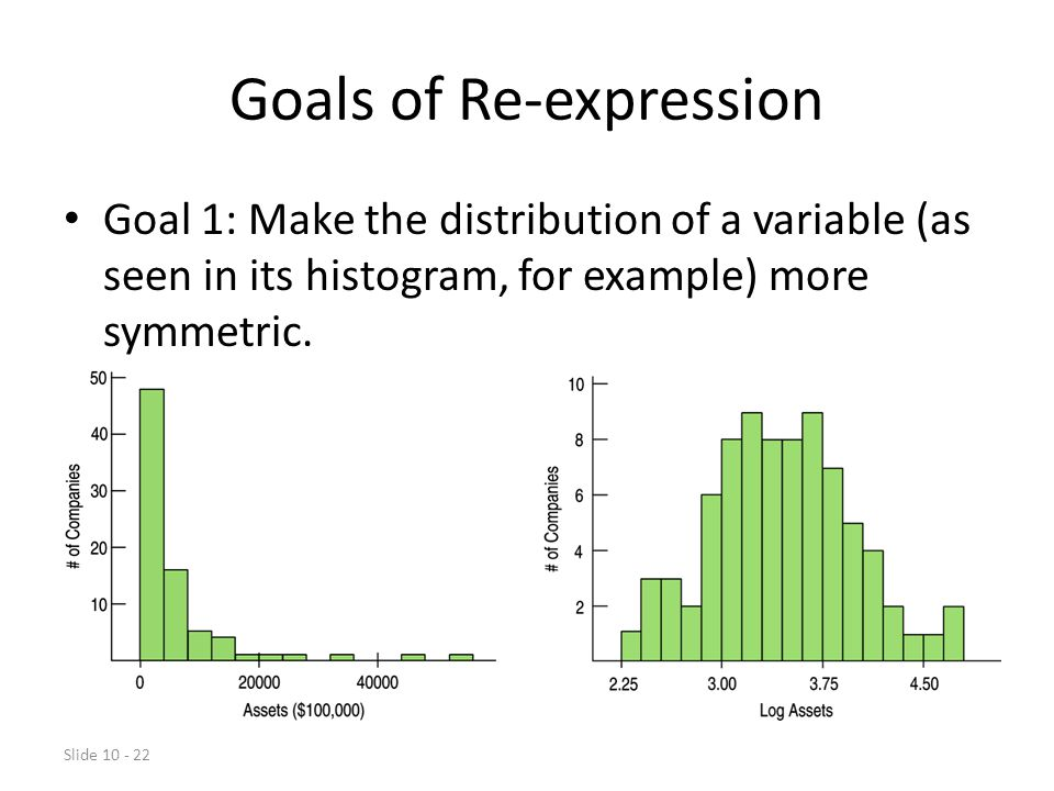 Slide 10 - 22 Goals of Re-expression Goal 1: Make the distribution of a variable (as seen in its histogram, for example) more symmetric.
