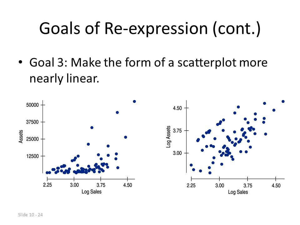 Slide 10 - 24 Goals of Re-expression (cont.) Goal 3: Make the form of a scatterplot more nearly linear.