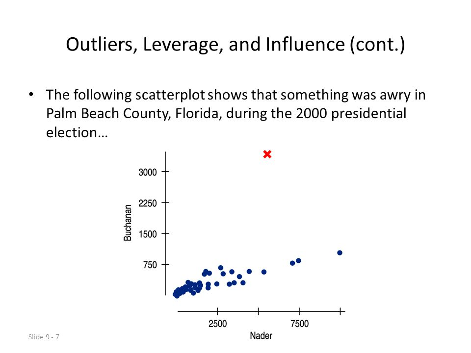 Slide 9 - 7 Outliers, Leverage, and Influence (cont.) The following scatterplot shows that something was awry in Palm Beach County, Florida, during the 2000 presidential election…