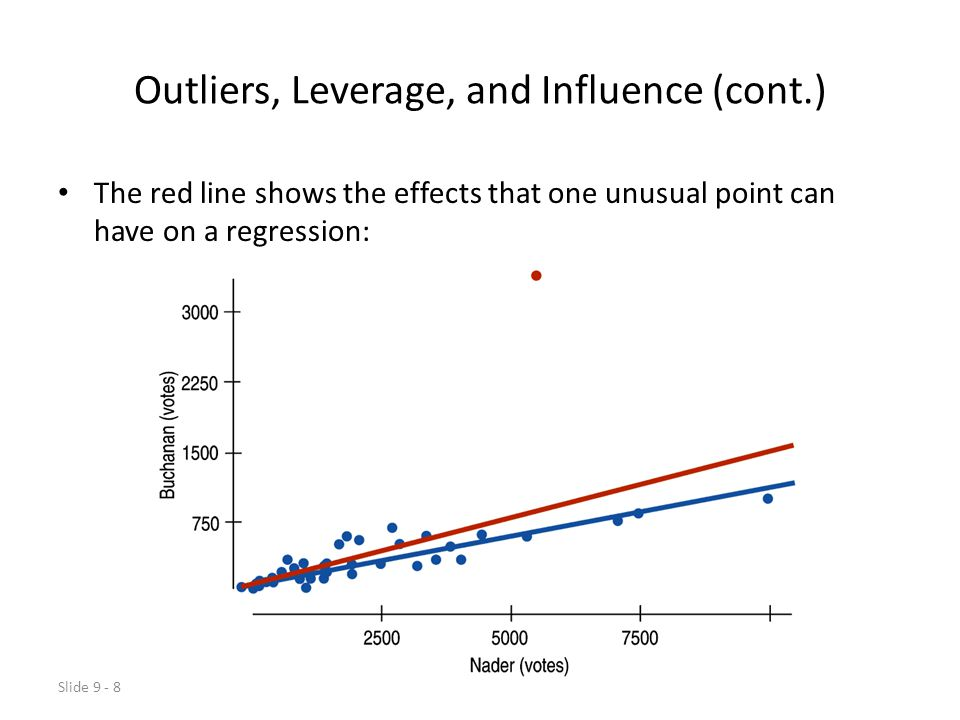 Slide 9 - 8 Outliers, Leverage, and Influence (cont.) The red line shows the effects that one unusual point can have on a regression:
