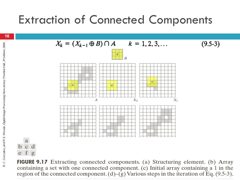 R. C. Gonzalez, and R. E. Woods, Digital Image Processing, New Jersey: Prentice Hall, 3 rd edition, 2008. Extraction of Connected Components 10