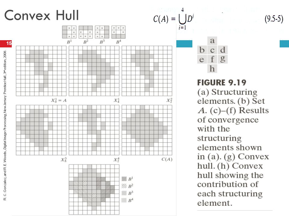R. C. Gonzalez, and R. E. Woods, Digital Image Processing, New Jersey: Prentice Hall, 3 rd edition, 2008. Convex Hull 15