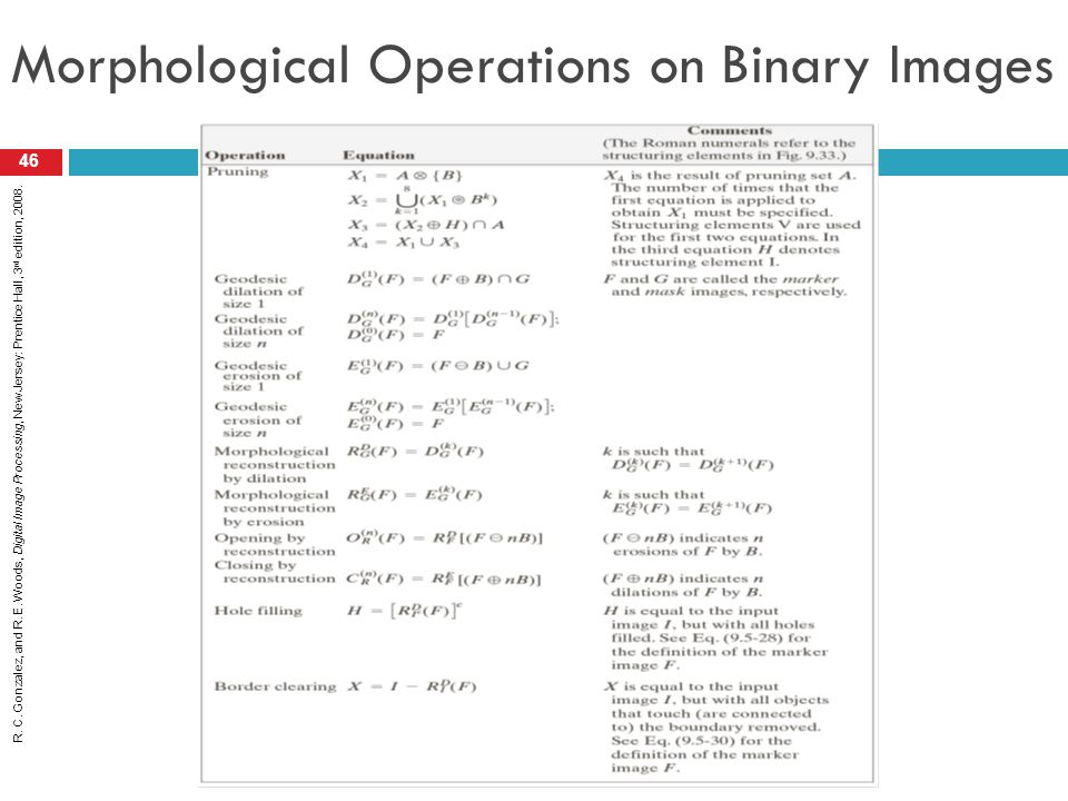 R. C. Gonzalez, and R. E. Woods, Digital Image Processing, New Jersey: Prentice Hall, 3 rd edition, 2008. Morphological Operations on Binary Images 46