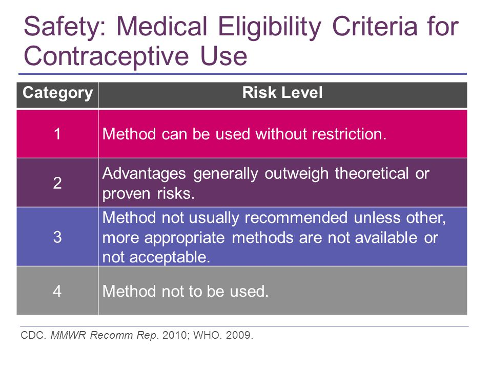 Safety: Medical Eligibility Criteria for Contraceptive Use CategoryRisk Level 1Method can be used without restriction.