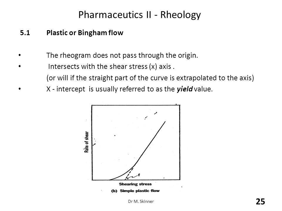 Pharmaceutics II - Rheology 5.1Plastic or Bingham flow The rheogram does not pass through the origin. Intersects with the shear stress (x) axis. (or w