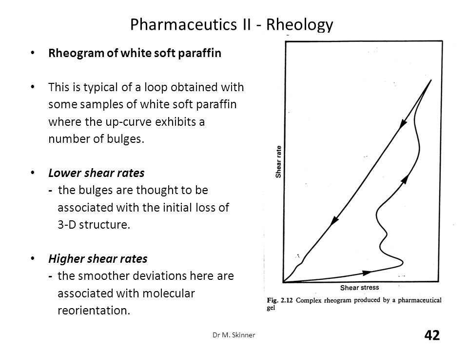 Pharmaceutics II - Rheology Rheogram of white soft paraffin This is typical of a loop obtained with some samples of white soft paraffin where the up-c