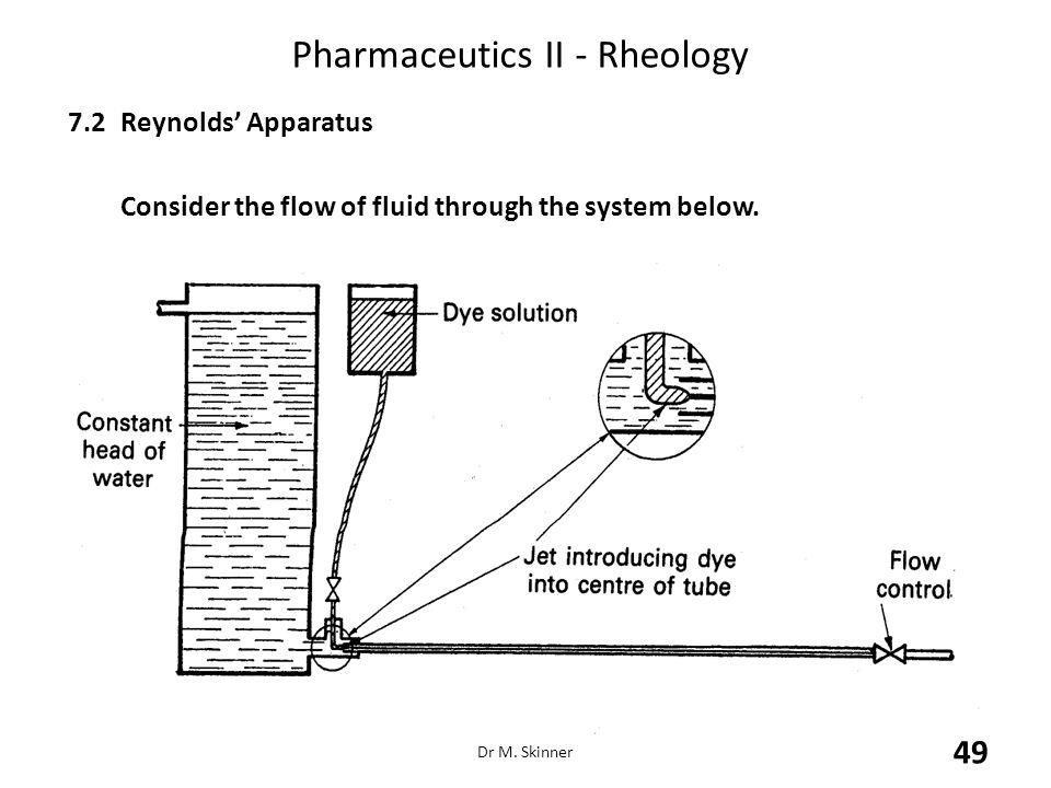 Pharmaceutics II - Rheology 7.2Reynolds' Apparatus Consider the flow of fluid through the system below. Dr M. Skinner 49