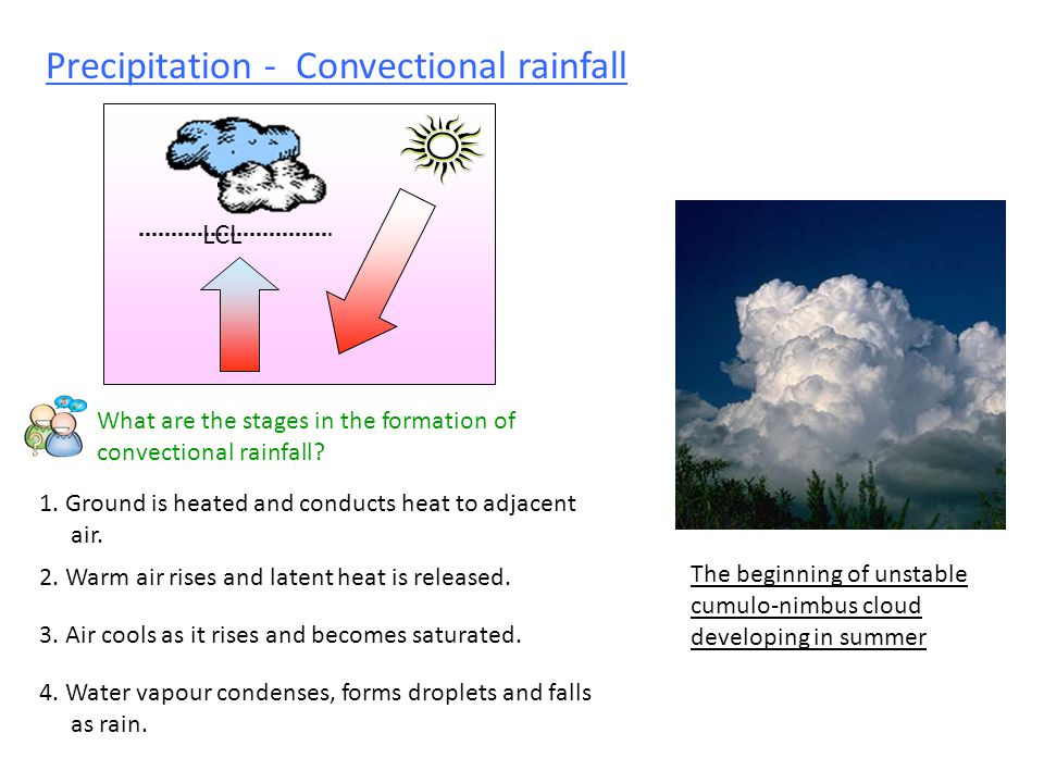 Precipitation - Convectional rainfall The beginning of unstable cumulo-nimbus cloud developing in summer 1.