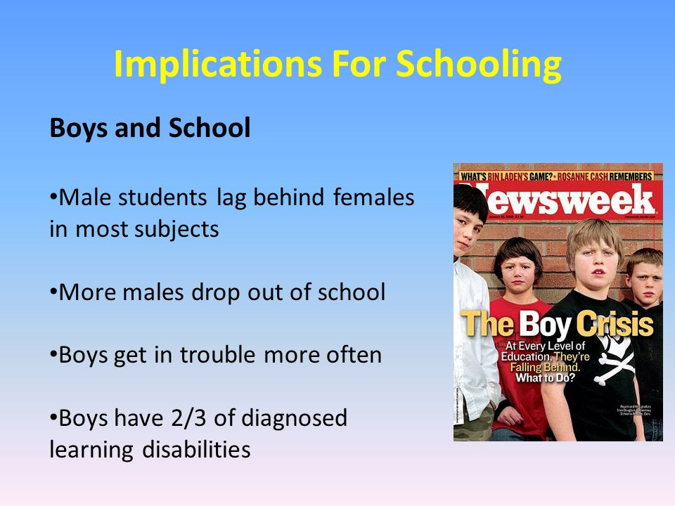 Implications For Schooling Boys and School Male students lag behind females in most subjects More males drop out of school Boys get in trouble more of