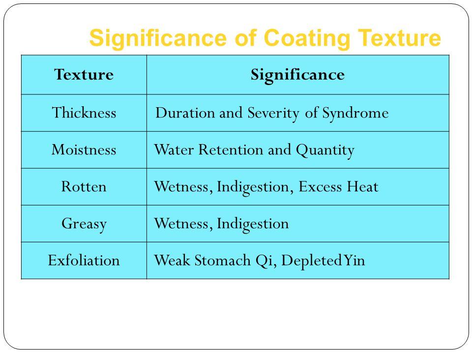 Moist Coating Wet Coating 舌苔润燥 Moistness of Coating Dry Coating
