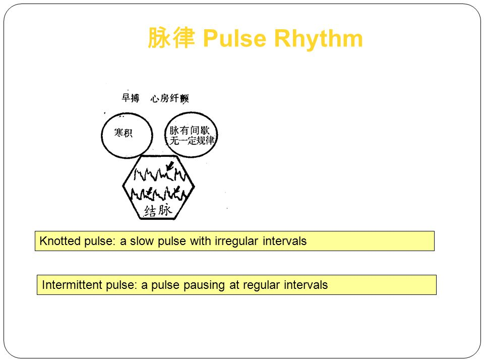 Rapid pulse: a pulse coming and going quickly at 90 to 139 beats per minute, rhythm generally regular Slow pulse: a slow beating pulse about 40 to 59