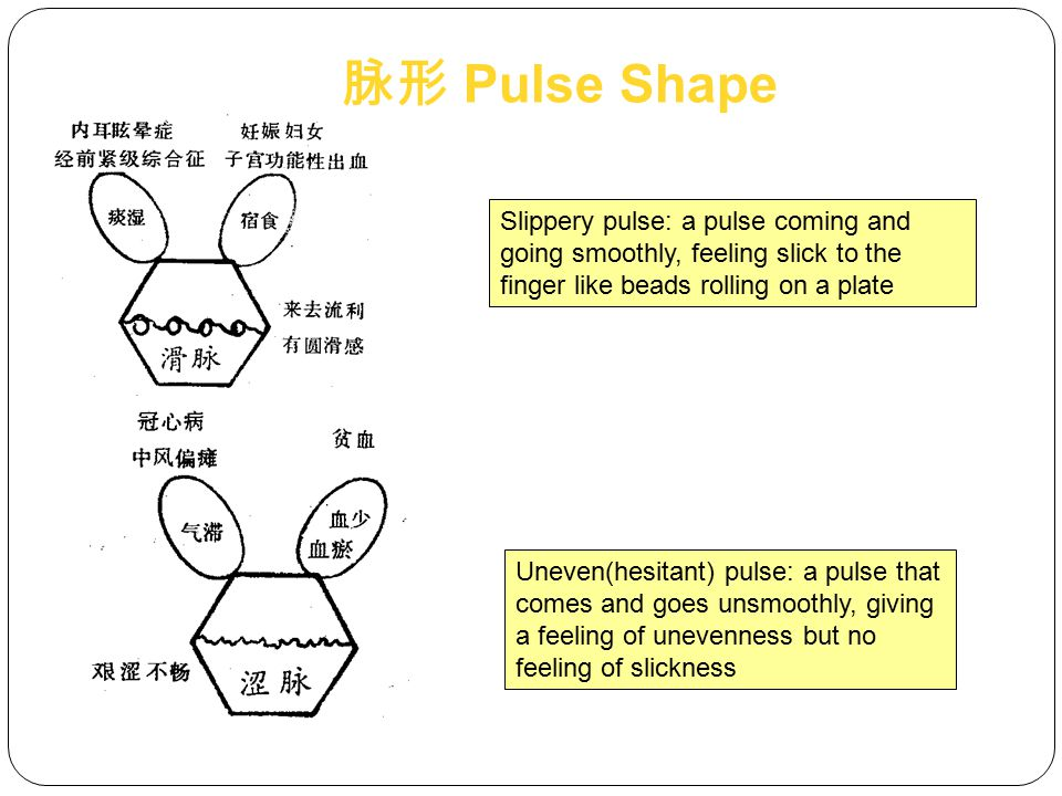 Full pulse: a pulse with a large volume felt like waves surging, coming vigorously and going gently Thready (fine) pulse: a thin but distinctive pulse on pressing as thin as a silk thread 脉形 Pulse Shape