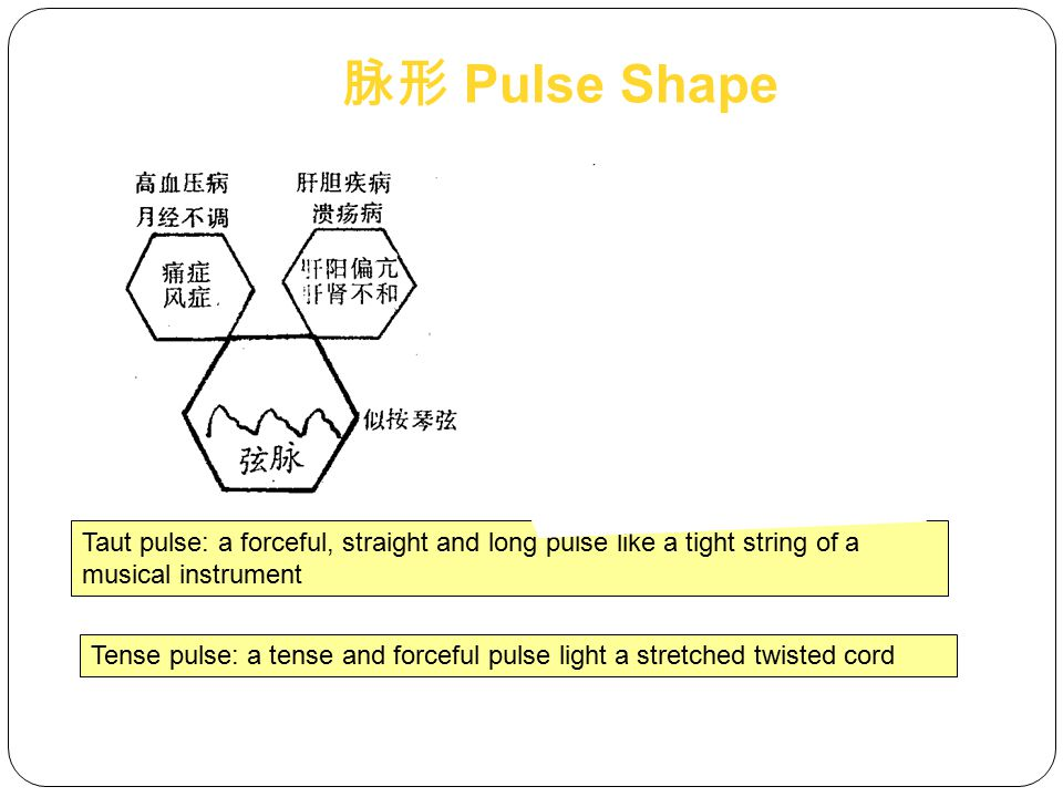 Slippery pulse: a pulse coming and going smoothly, feeling slick to the finger like beads rolling on a plate Uneven(hesitant) pulse: a pulse that comes and goes unsmoothly, giving a feeling of unevenness but no feeling of slickness 脉形 Pulse Shape