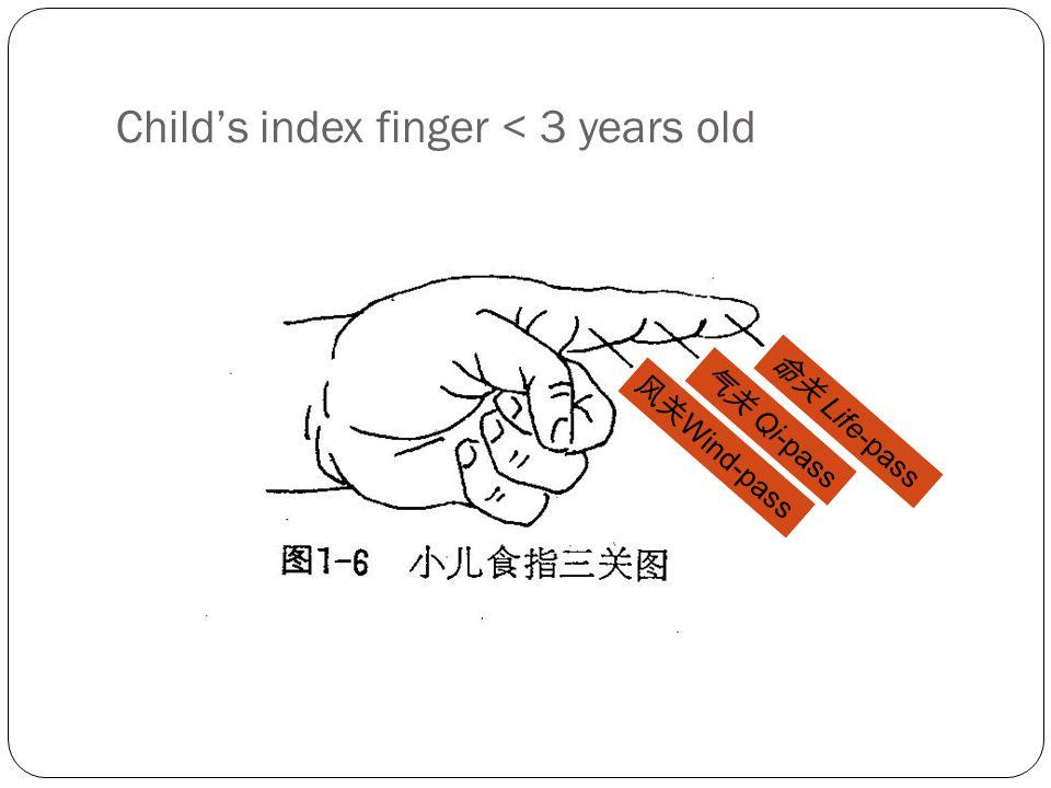 Pulse positionLeft handRight hand Cun 寸 Heart/PericardiumLung Guan 关 Liver/ Gall BladderSpleen/Stomach Chi 尺 Kidney/ Urinary BladderKidney/large and small intestine Palpation