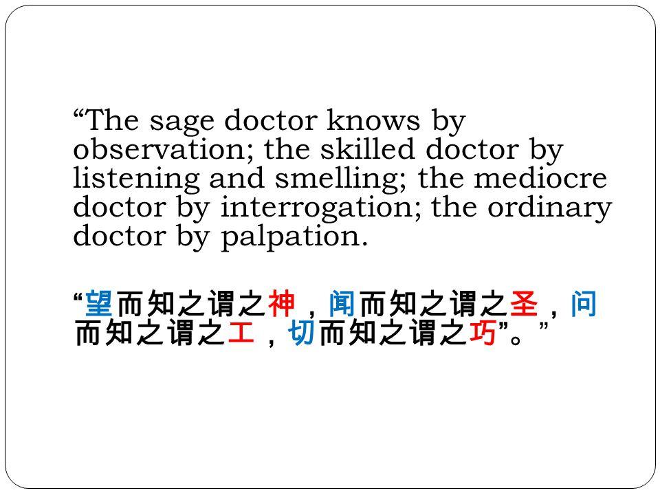 Spleen Heart Lung Liver Kidney 望目 Observe the Eyes