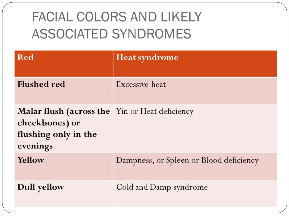 Five Color Diagnosis Yellow Color: It implies spleen deficiency or dampness, usually caused by deficiency or malnutrition of the spleen, or retention of dampness or dysfunction of spleen in transportation and transformation.