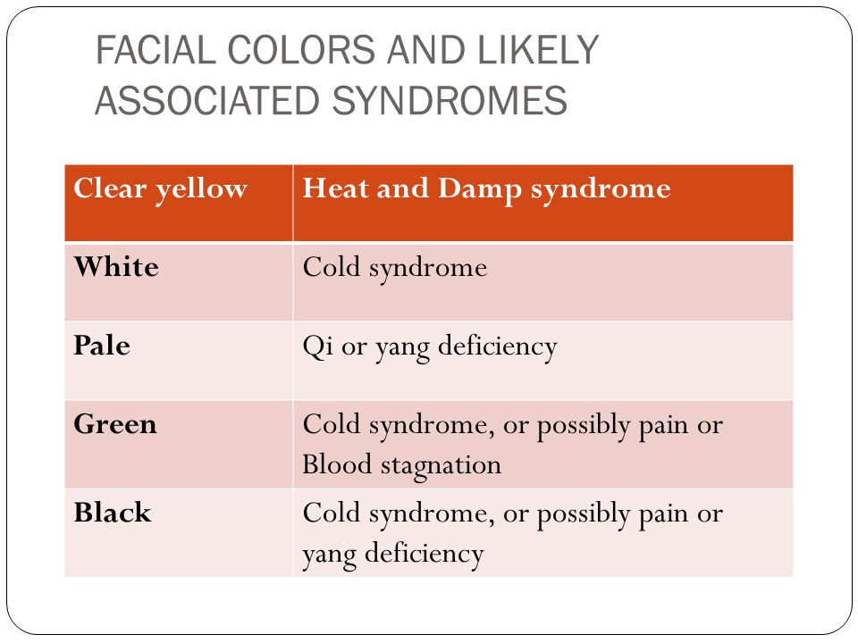 FACIAL COLORS AND LIKELY ASSOCIATED SYNDROMES RedHeat syndrome Flushed redExcessive heat Malar flush (across the cheekbones) or flushing only in the e