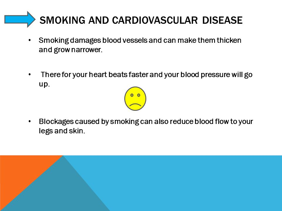SMOKING AND CARDIOVASCULAR DISEASE Smoking damages blood vessels and can make them thicken and grow narrower.