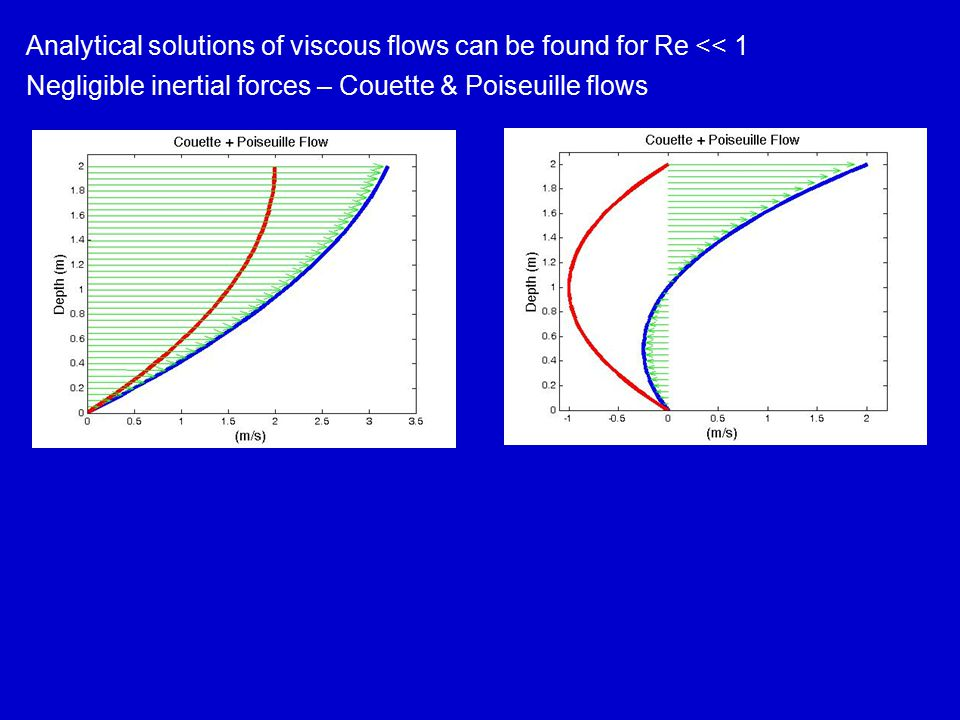 Analytical solutions of viscous flows can be found for Re << 1 Negligible inertial forces – Couette & Poiseuille flows