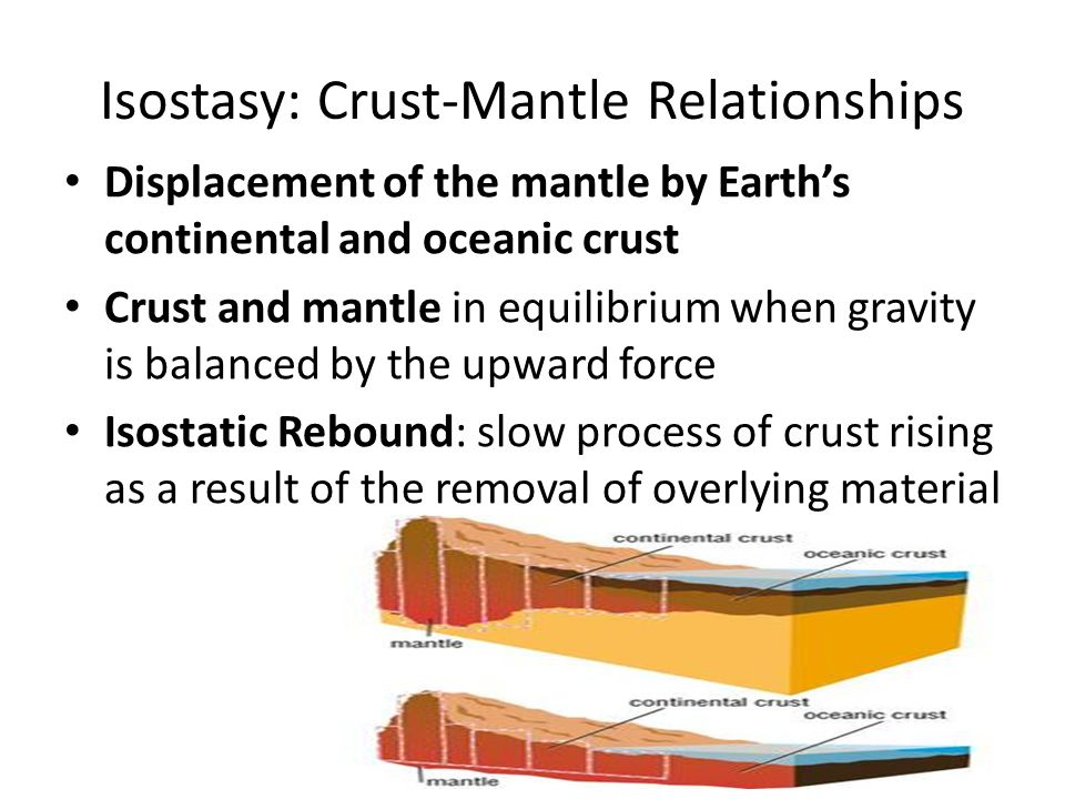 Isostasy: Crust-Mantle Relationships Displacement of the mantle by Earth's continental and oceanic crust Crust and mantle in equilibrium when gravity is balanced by the upward force Isostatic Rebound: slow process of crust rising as a result of the removal of overlying material